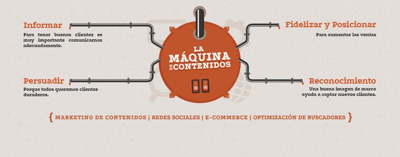 Diseño web La Máquina de Contenidos